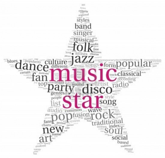 16048191-music-star-concept-in-word-tag-cloud-on-white-background